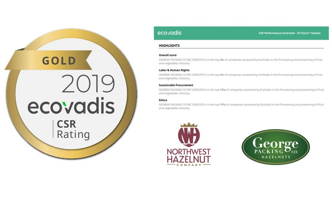 EcoVadis Gold Rating